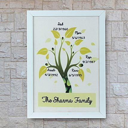 Personalized family tree frame gift personalized family for Family tree gifts personalized